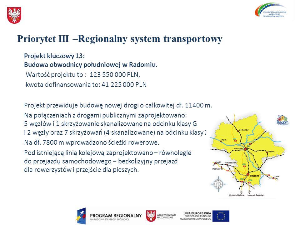 Priorytet III – Regionalny system transportowy Projekt kluczowy 13: Budowa obwodnicy południowej w Radomiu. Wartość projektu to : 123 550 000 PLN, kwo