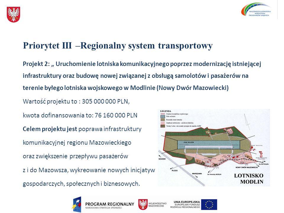 Priorytet III –Regionalny system transportowy Projekt 2: Uruchomienie lotniska komunikacyjnego poprzez modernizację istniejącej infrastruktury oraz bu