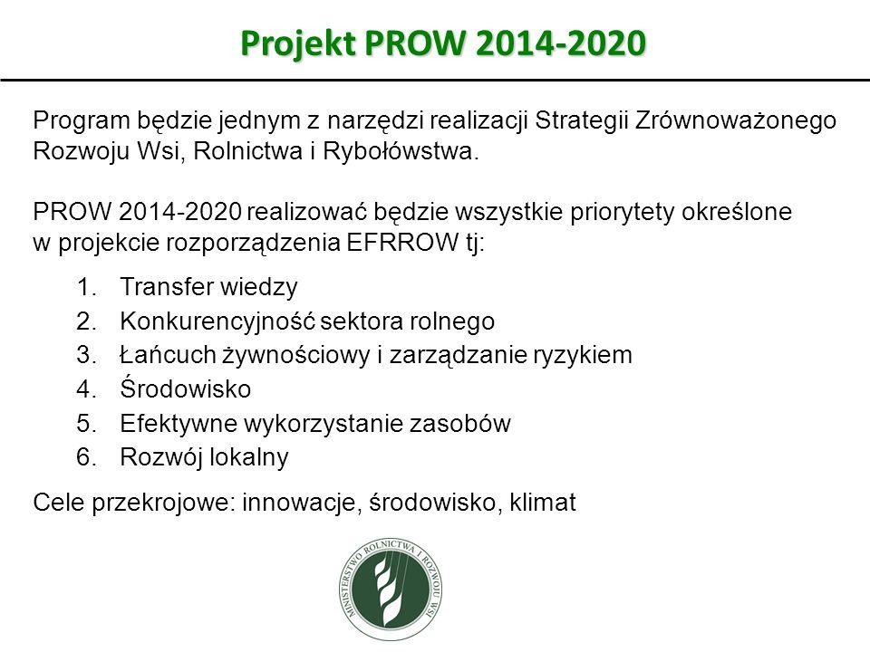 Projekt PROW 2014-2020 Program będzie jednym z narzędzi realizacji Strategii Zrównoważonego Rozwoju Wsi, Rolnictwa i Rybołówstwa. PROW 2014-2020 reali