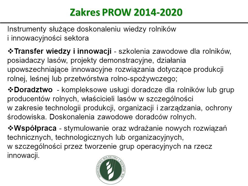 Zakres PROW 2014-2020 Instrumenty służące doskonaleniu wiedzy rolników i innowacyjności sektora Transfer wiedzy i innowacji - szkolenia zawodowe dla r