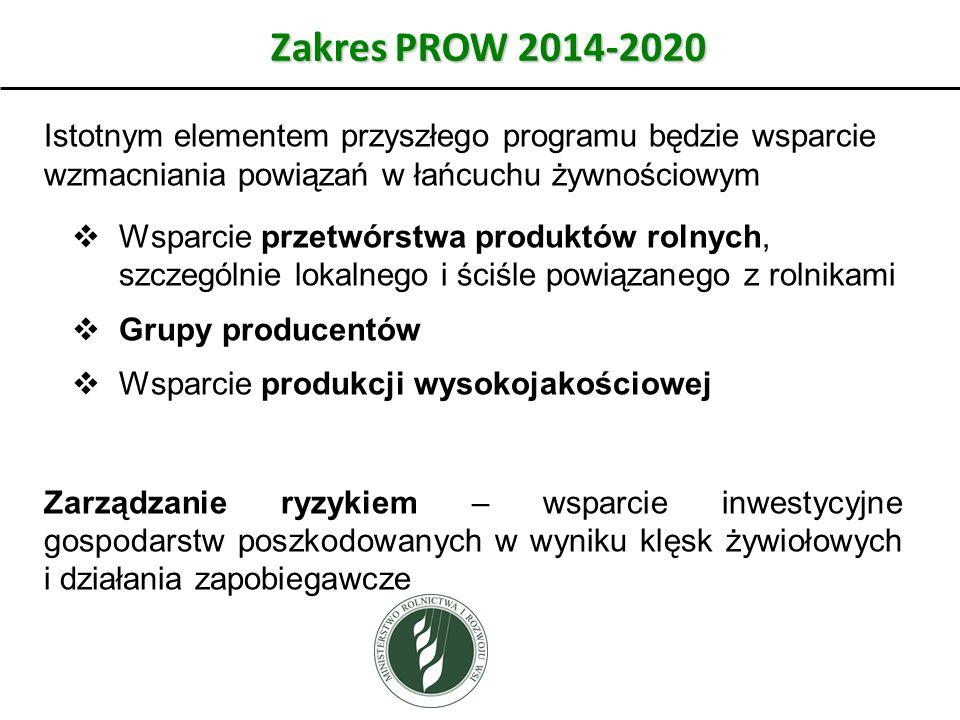 Zakres PROW 2014-2020 Istotnym elementem przyszłego programu będzie wsparcie wzmacniania powiązań w łańcuchu żywnościowym Wsparcie przetwórstwa produk