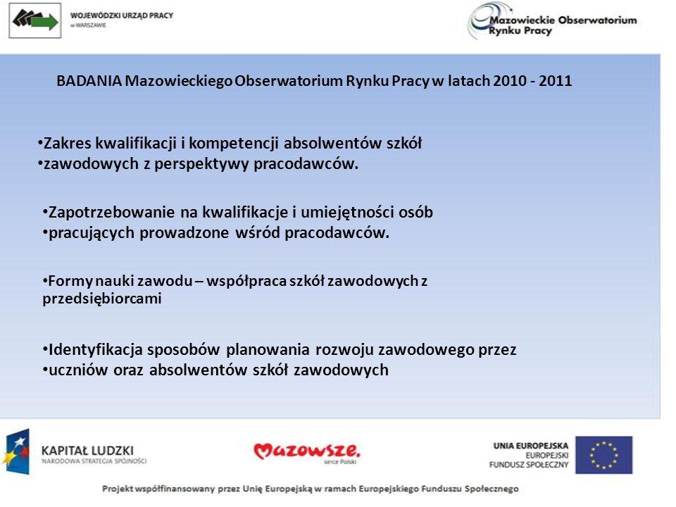 BADANIA Mazowieckiego Obserwatorium Rynku Pracy w latach 2010 - 2011 Identyfikacja sposobów planowania rozwoju zawodowego przez uczniów oraz absolwent