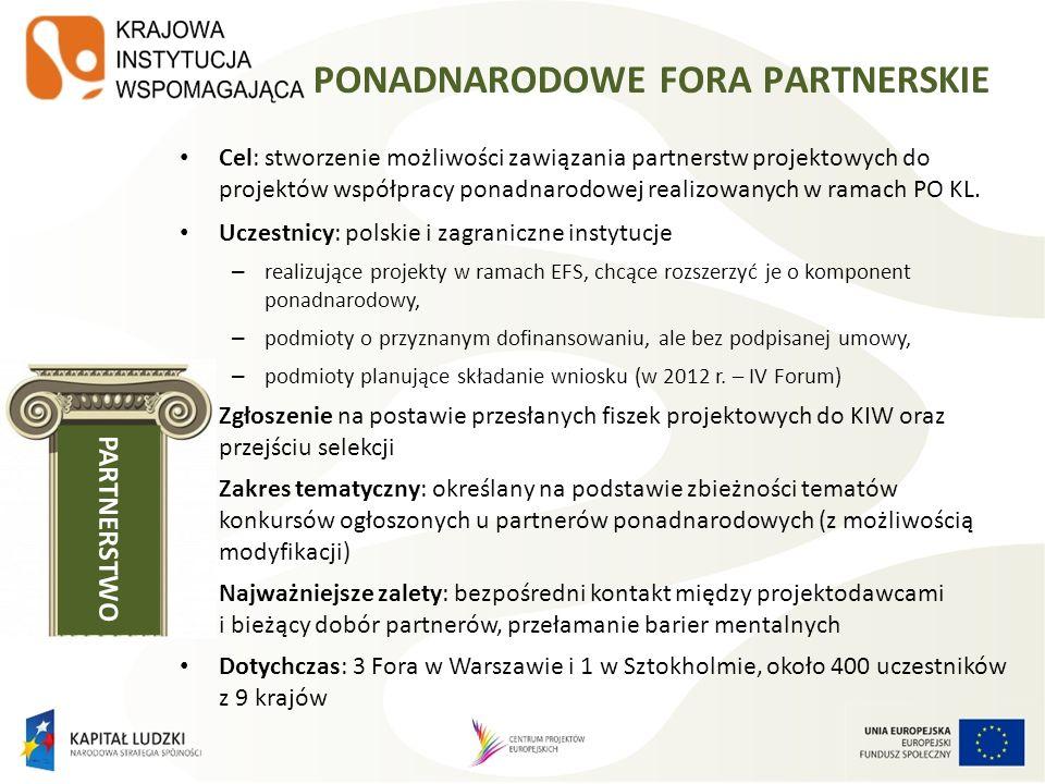 PONADNARODOWE FORA PARTNERSKIE Cel: stworzenie możliwości zawiązania partnerstw projektowych do projektów współpracy ponadnarodowej realizowanych w ramach PO KL.