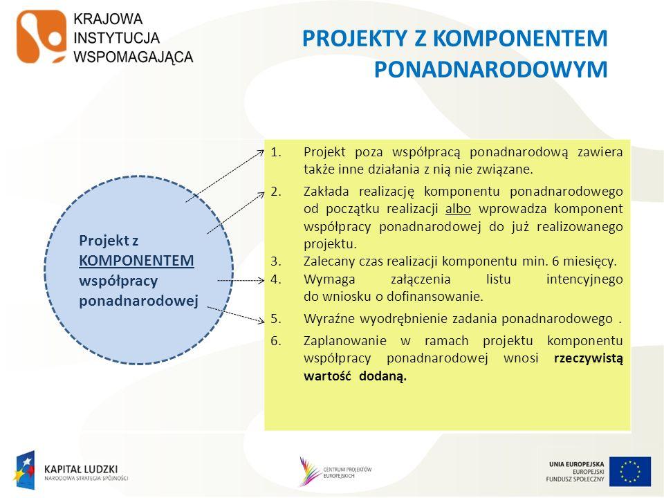 PROJEKTY Z KOMPONENTEM PONADNARODOWYM 1.Projekt poza współpracą ponadnarodową zawiera także inne działania z nią nie związane. 2.Zakłada realizację ko