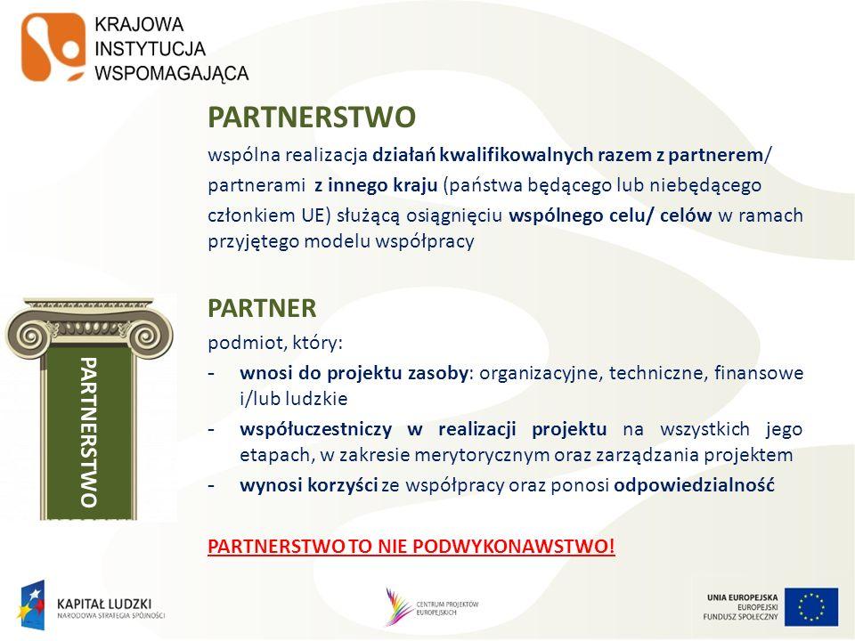 PARTNERSTWO wspólna realizacja działań kwalifikowalnych razem z partnerem/ partnerami z innego kraju (państwa będącego lub niebędącego członkiem UE) służącą osiągnięciu wspólnego celu/ celów w ramach przyjętego modelu współpracy PARTNER podmiot, który: - wnosi do projektu zasoby: organizacyjne, techniczne, finansowe i/lub ludzkie - współuczestniczy w realizacji projektu na wszystkich jego etapach, w zakresie merytorycznym oraz zarządzania projektem - wynosi korzyści ze współpracy oraz ponosi odpowiedzialność PARTNERSTWO TO NIE PODWYKONAWSTWO.