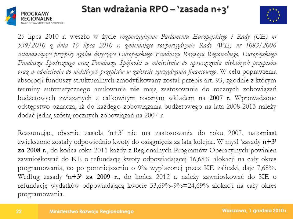 Ministerstwo Rozwoju Regionalnego22 Warszawa, 1 grudnia 2010 r. Stan wdrażania RPO – zasada n+3 25 lipca 2010 r. weszło w życie rozporządzenie Parlame