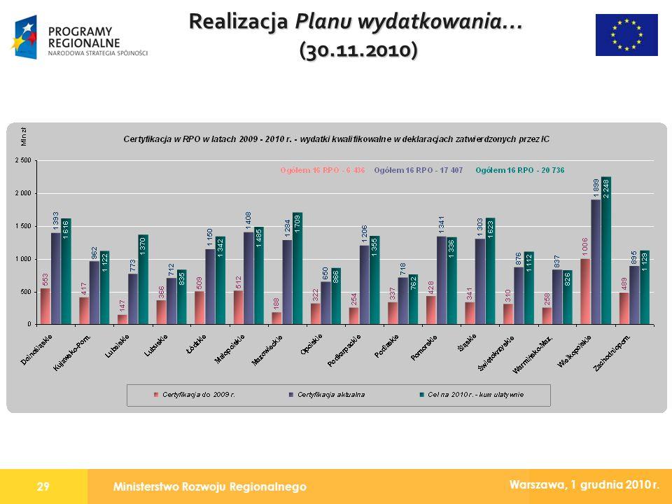 Ministerstwo Rozwoju Regionalnego29 Warszawa, 1 grudnia 2010 r. Realizacja Planu wydatkowania… (30.11.2010)