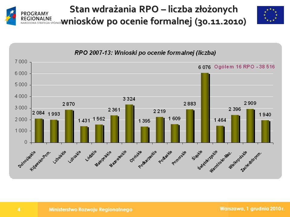 Ministerstwo Rozwoju Regionalnego4 Warszawa, 1 grudnia 2010 r. Stan wdrażania RPO – liczba złożonych wniosków po ocenie formalnej (30.11.2010)
