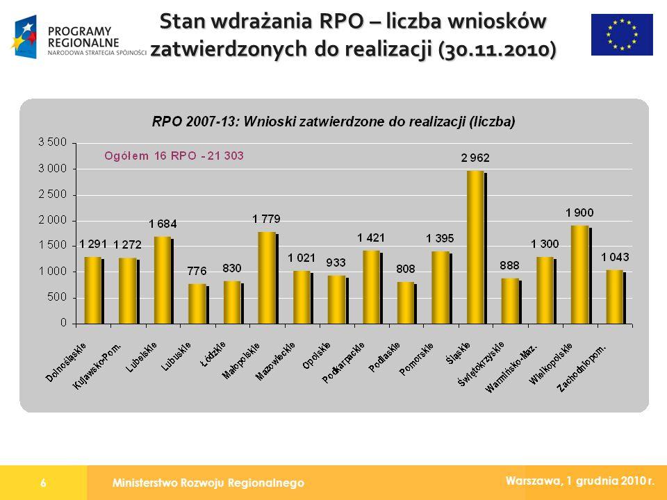 Ministerstwo Rozwoju Regionalnego6 Warszawa, 1 grudnia 2010 r. Stan wdrażania RPO – liczba wniosków zatwierdzonych do realizacji (30.11.2010)