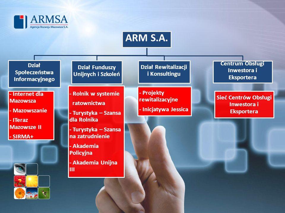ARM S.A. Dział Społeczeństwa Informacyjnego - Internet dla Mazowsza - Mazowszanie - ITeraz Mazowsze II - SIRMA+ Dział Funduszy Unijnych i Szkoleń - Ro