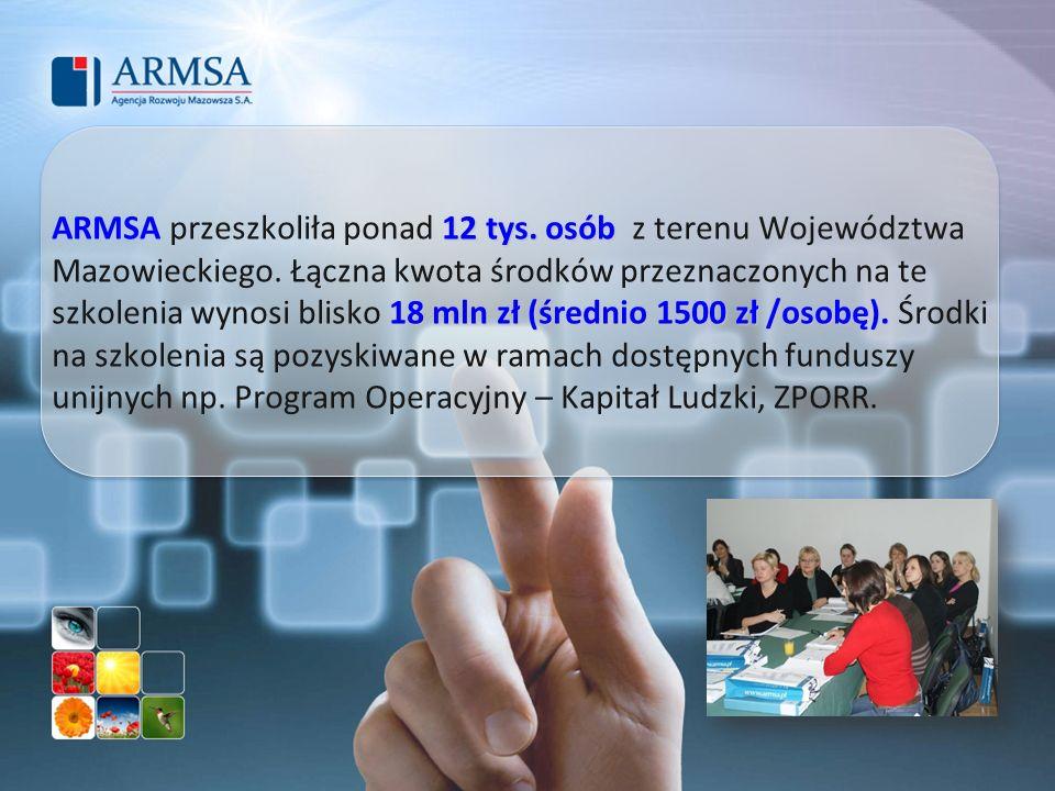 12 tys. osób 18 mln zł (średnio 1500 zł /osobę). ARMSA przeszkoliła ponad 12 tys. osób z terenu Województwa Mazowieckiego. Łączna kwota środków przezn