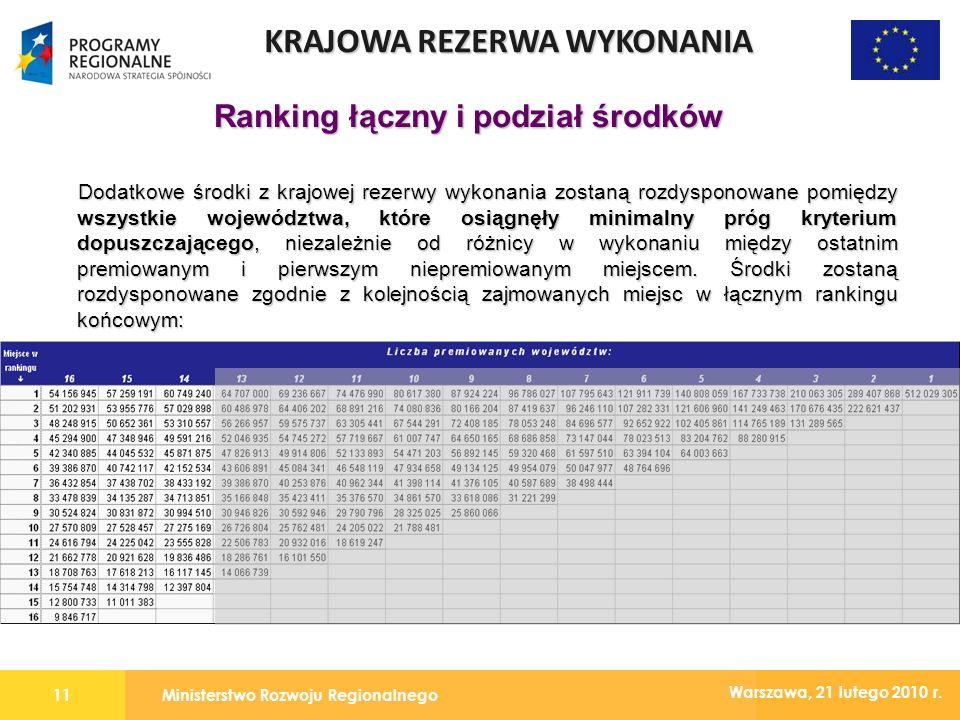 Ministerstwo Rozwoju Regionalnego11 Warszawa, 21 lutego 2010 r.