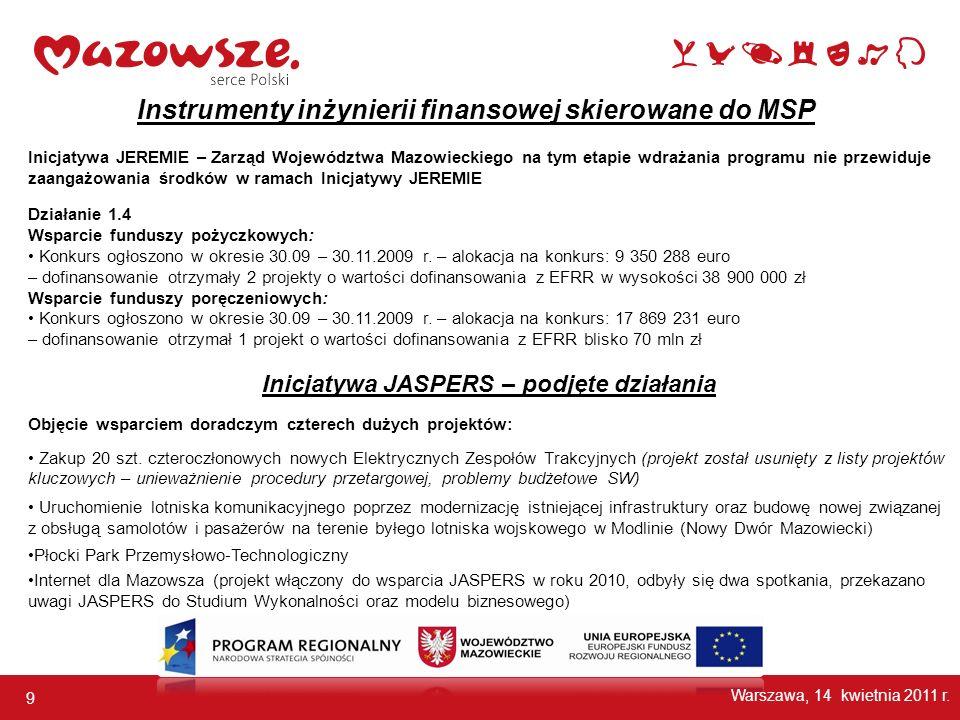 9 Instrumenty inżynierii finansowej skierowane do MSP Warszawa, 14 kwietnia 2011 r. Inicjatywa JEREMIE – Zarząd Województwa Mazowieckiego na tym etapi