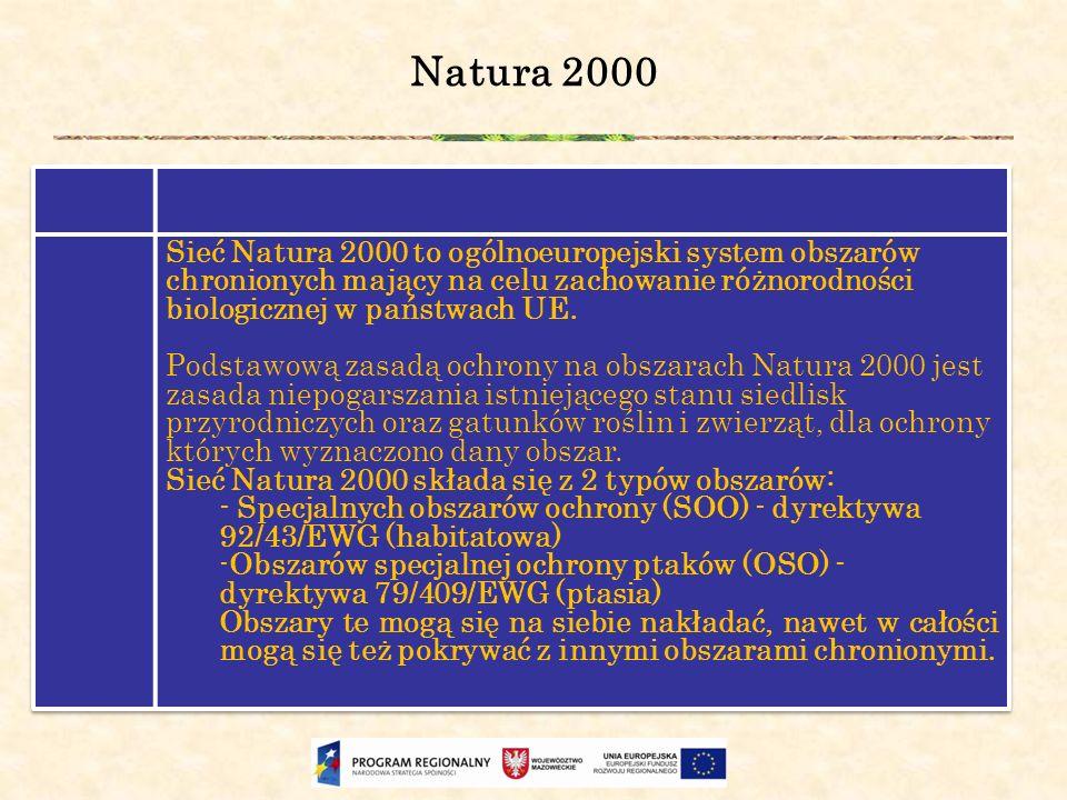 Natura 2000 Sieć Natura 2000 to ogólnoeuropejski system obszarów chronionych mający na celu zachowanie różnorodności biologicznej w państwach UE. Pods