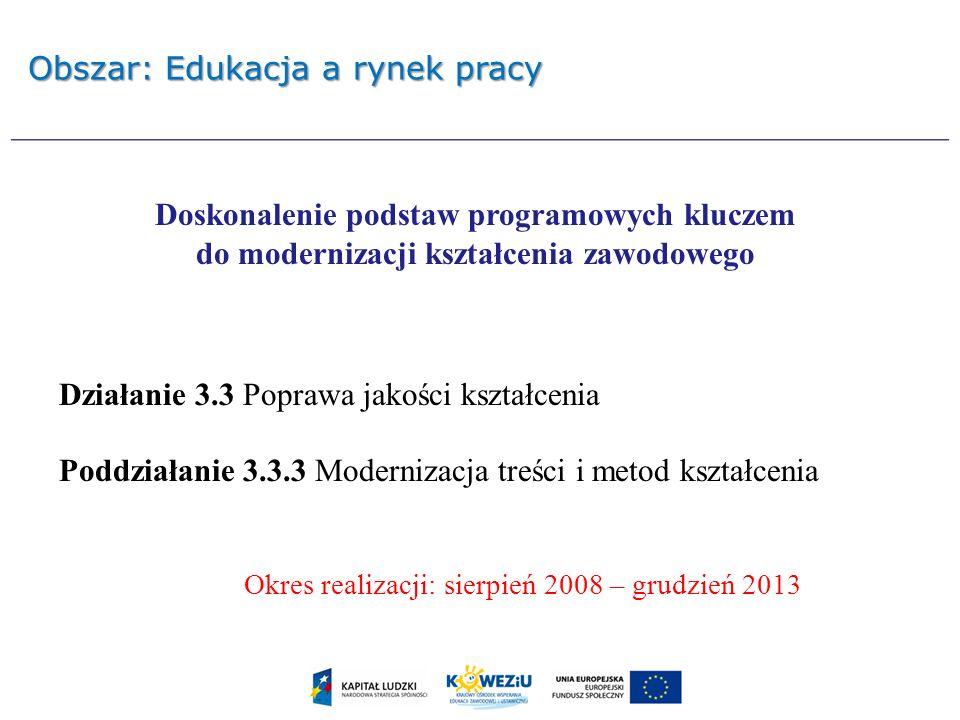 Doskonalenie podstaw programowych kluczem do modernizacji kształcenia zawodowego Działanie 3.3 Poprawa jakości kształcenia Poddziałanie 3.3.3 Moderniz