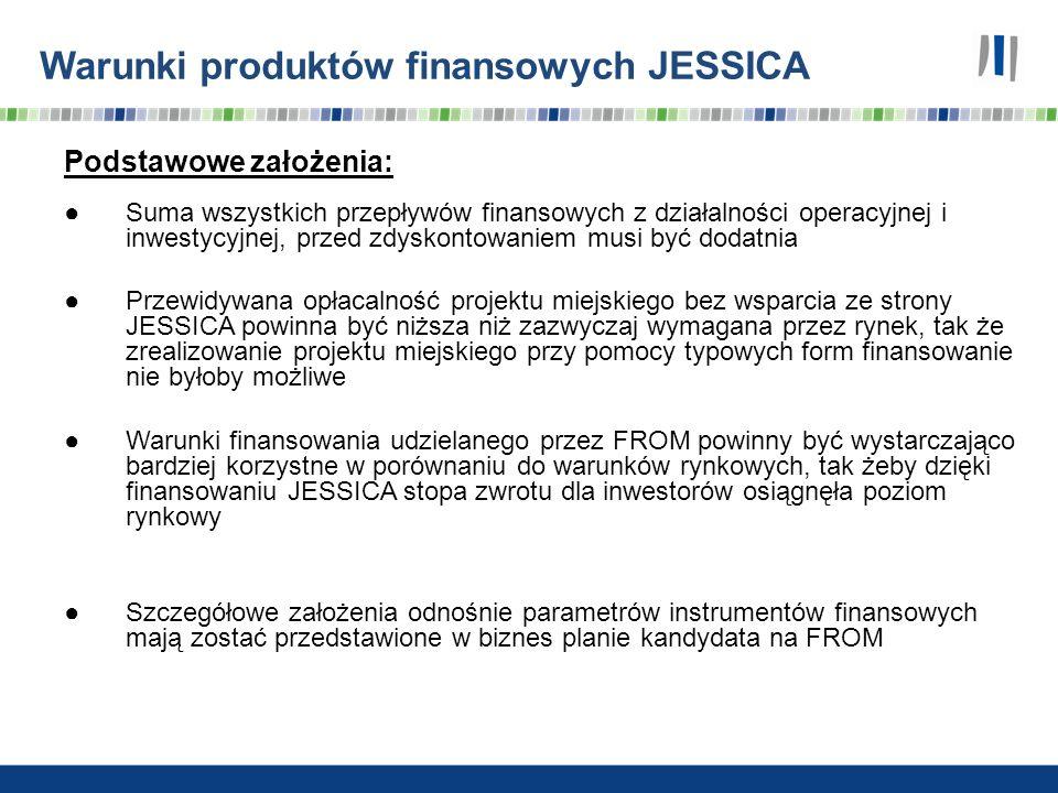 Przykłady z innych regionów Polski * Informacje dostępne na stronie internetowej Banku Gospodarstwa Krajowego Dostępne środki: ok.