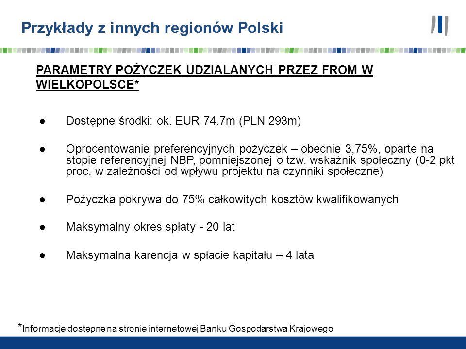 Przykłady z innych regionów Polski * Informacje dostępne na stronie internetowej Banku Gospodarstwa Krajowego Dostępne środki: ok. EUR 74.7m (PLN 293m