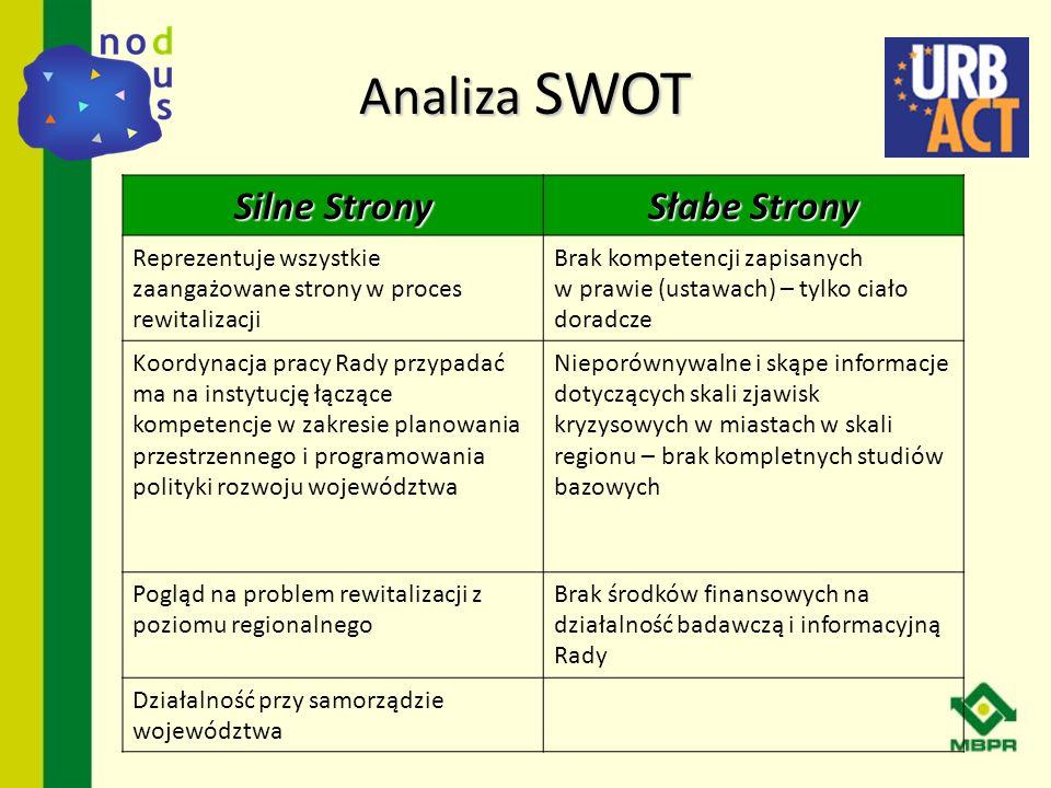Analiza SWOT Silne Strony Słabe Strony Reprezentuje wszystkie zaangażowane strony w proces rewitalizacji Brak kompetencji zapisanych w prawie (ustawac