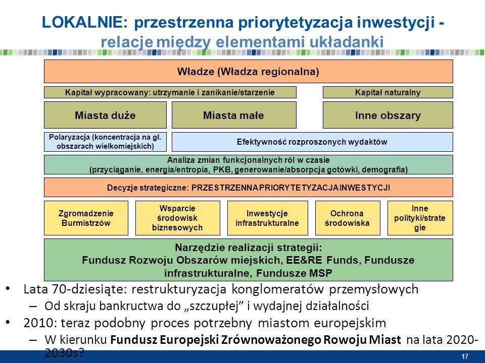 LOKALNIE: przestrzenna priorytetyzacja inwestycji - relacje między elementami układanki Lata 70-dziesiąte: restrukturyzacja konglomeratów przemysłowyc