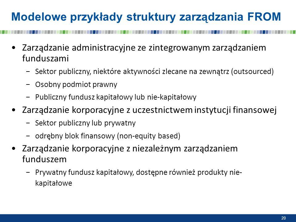 Modelowe przykłady struktury zarządzania FROM Zarządzanie administracyjne ze zintegrowanym zarządzaniem funduszami Sektor publiczny, niektóre aktywnoś