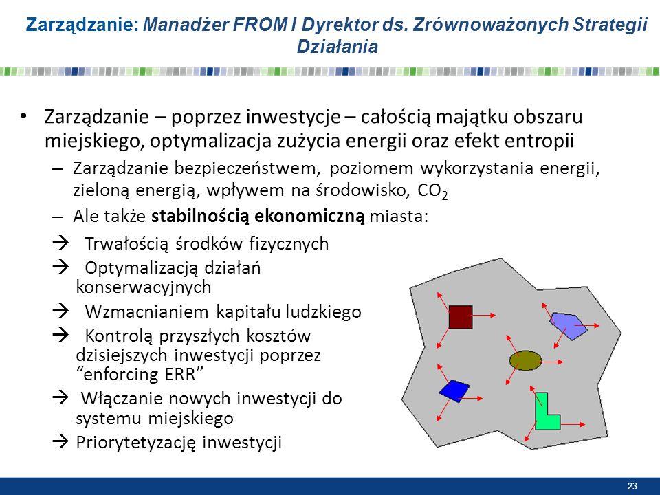 Zarządzanie: Manadżer FROM I Dyrektor ds. Zrównoważonych Strategii Działania Zarządzanie – poprzez inwestycje – całością majątku obszaru miejskiego, o
