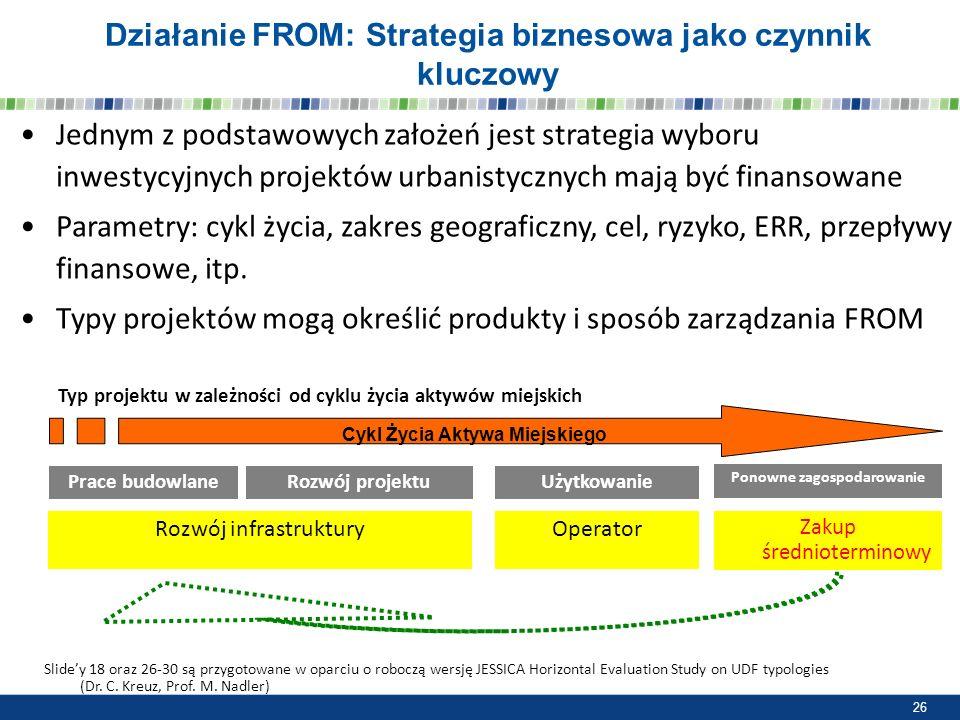 Działanie FROM: Strategia biznesowa jako czynnik kluczowy Jednym z podstawowych założeń jest strategia wyboru inwestycyjnych projektów urbanistycznych