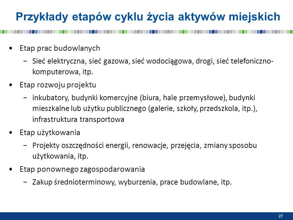 Przykłady etapów cyklu życia aktywów miejskich Etap prac budowlanych Sieć elektryczna, sieć gazowa, sieć wodociągowa, drogi, sieć telefoniczno- komput