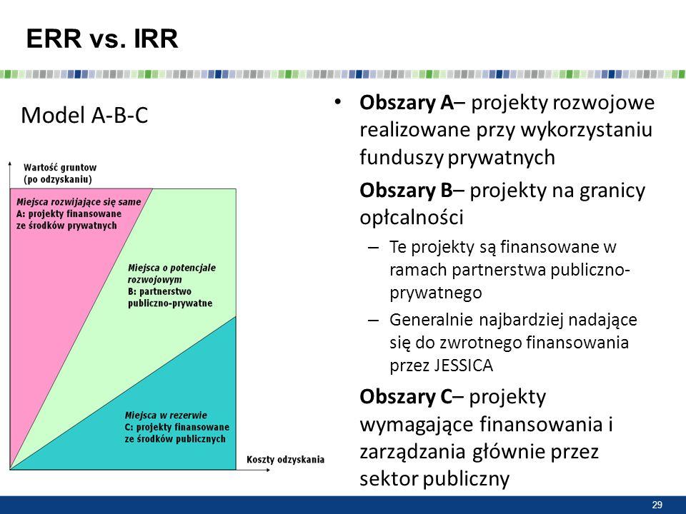 ERR vs. IRR Model A-B-C 29 Obszary A– projekty rozwojowe realizowane przy wykorzystaniu funduszy prywatnych Obszary B– projekty na granicy opłcalności