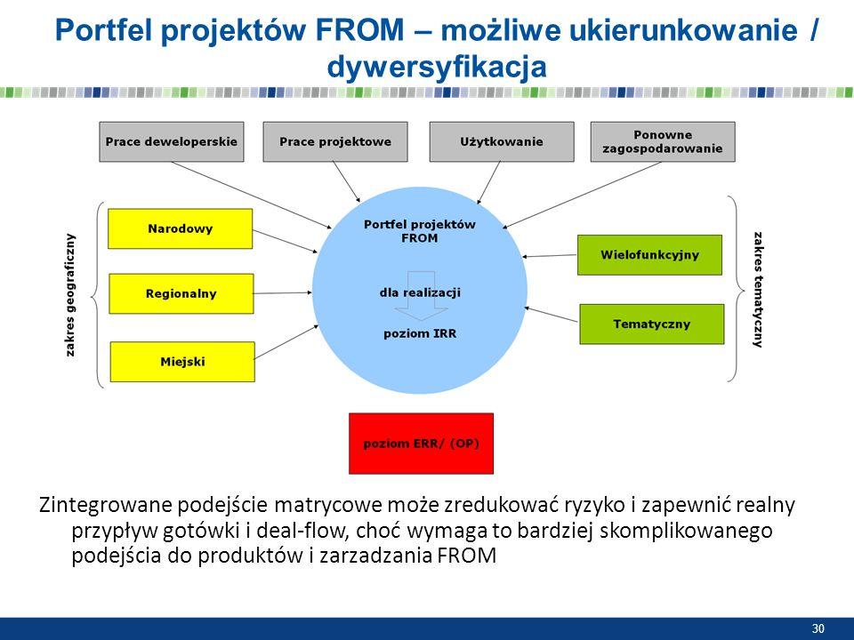 Portfel projektów FROM – możliwe ukierunkowanie / dywersyfikacja 30 Zintegrowane podejście matrycowe może zredukować ryzyko i zapewnić realny przypływ