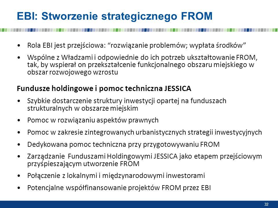 EBI: Stworzenie strategicznego FROM Rola EBI jest przejściowa: rozwiązanie problemów; wypłata środków Wspólne z Władzami i odpowiednie do ich potrzeb