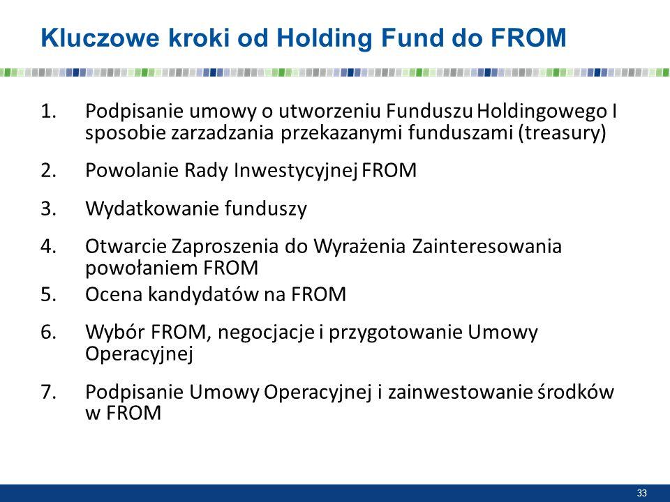 Kluczowe kroki od Holding Fund do FROM 1.Podpisanie umowy o utworzeniu Funduszu Holdingowego I sposobie zarzadzania przekazanymi funduszami (treasury)