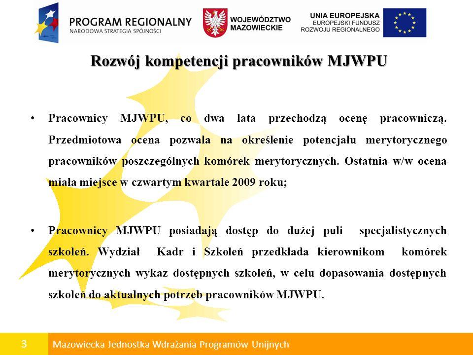 4 Mazowiecka Jednostka Wdrażania Programów Unijnych Wyposażenie techniczne i sprzętowe MJWPU Pracownicy MJWPU wyposażeni są w dobrej klasy sprzęt komputerowy oraz biurowy.