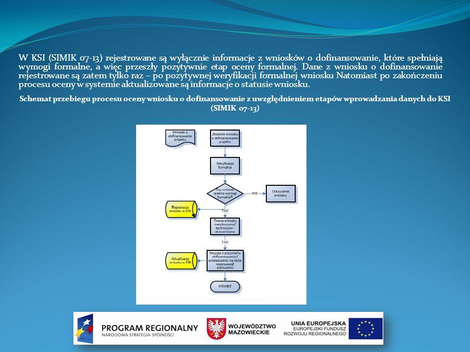 W KSI (SIMIK 07-13) rejestrowane są wyłącznie informacje z wniosków o dofinansowanie, które spełniają wymogi formalne, a więc przeszły pozytywnie etap