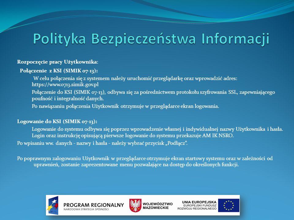 Wprowadzanie danych na przykładzie zakładki projekty / wnioski o dofinansowanie
