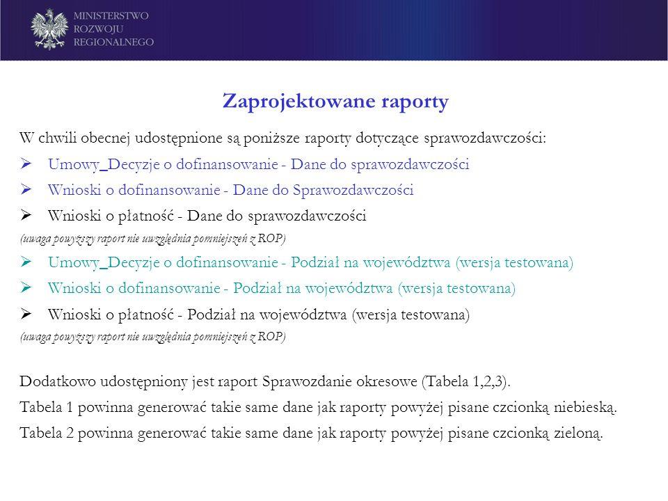 Zaprojektowane raporty W chwili obecnej udostępnione są poniższe raporty dotyczące sprawozdawczości: Umowy_Decyzje o dofinansowanie - Dane do sprawozd