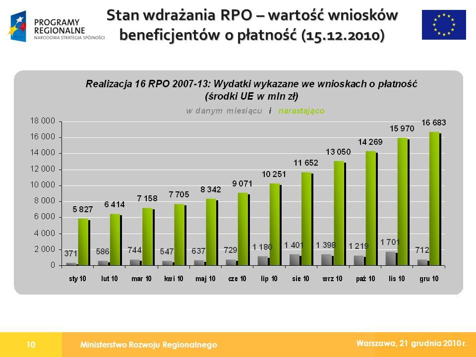 Ministerstwo Rozwoju Regionalnego10 Warszawa, 21 grudnia 2010 r.