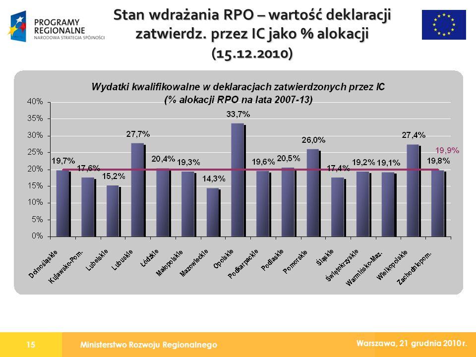 Ministerstwo Rozwoju Regionalnego15 Warszawa, 21 grudnia 2010 r.