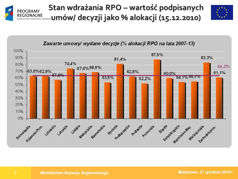 Ministerstwo Rozwoju Regionalnego7 Warszawa, 21 grudnia 2010 r.