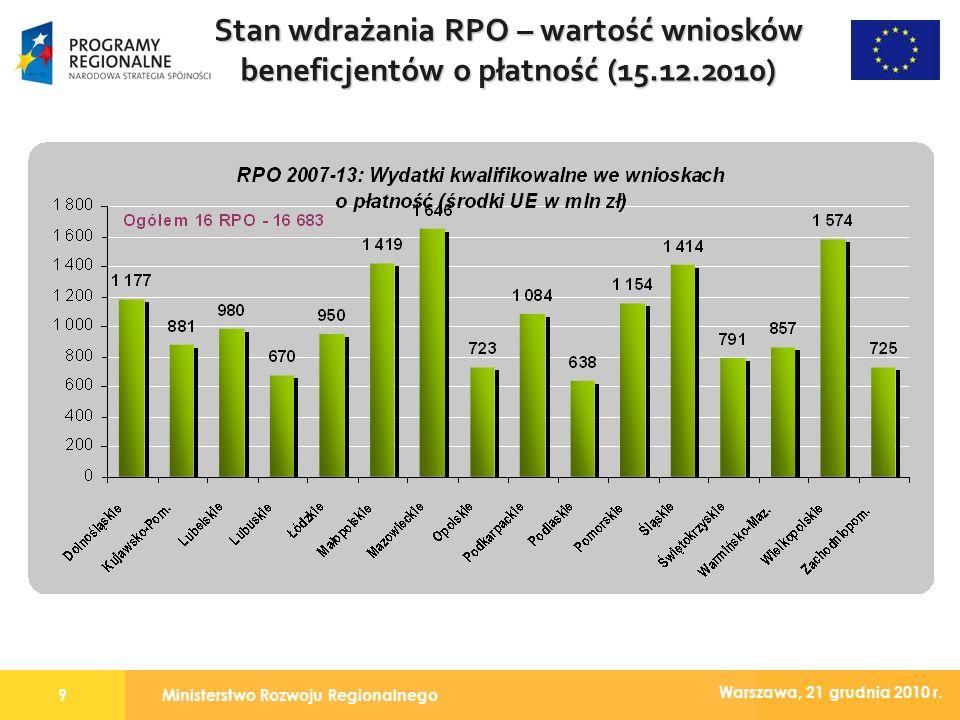 Ministerstwo Rozwoju Regionalnego9 Warszawa, 21 grudnia 2010 r.
