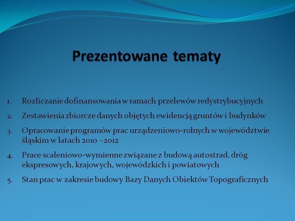 Opracowanie programów prac urządzeniowo-rolnych w województwie śląskim na lata 2010 –2012