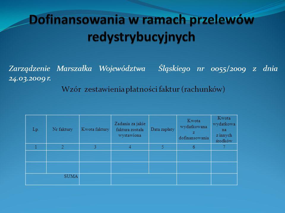 Co roku, Główny Geodeta Kraju oraz Marszałek Województwa Śląskiego, przypominają o obowiązku sporządzania wojewódzkich i powiatowych zestawień zbiorczych danych objętych ewidencją gruntów i budynków.