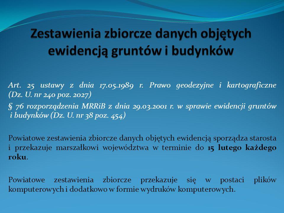 § 75, § 87 rozporządzenia MRRiB z dnia 29.03.2001 r.