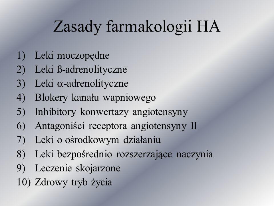 Zasady farmakologii HA 1)Leki moczopędne 2)Leki ß-adrenolityczne 3)Leki -adrenolityczne 4)Blokery kanału wapniowego 5)Inhibitory konwertazy angiotensy