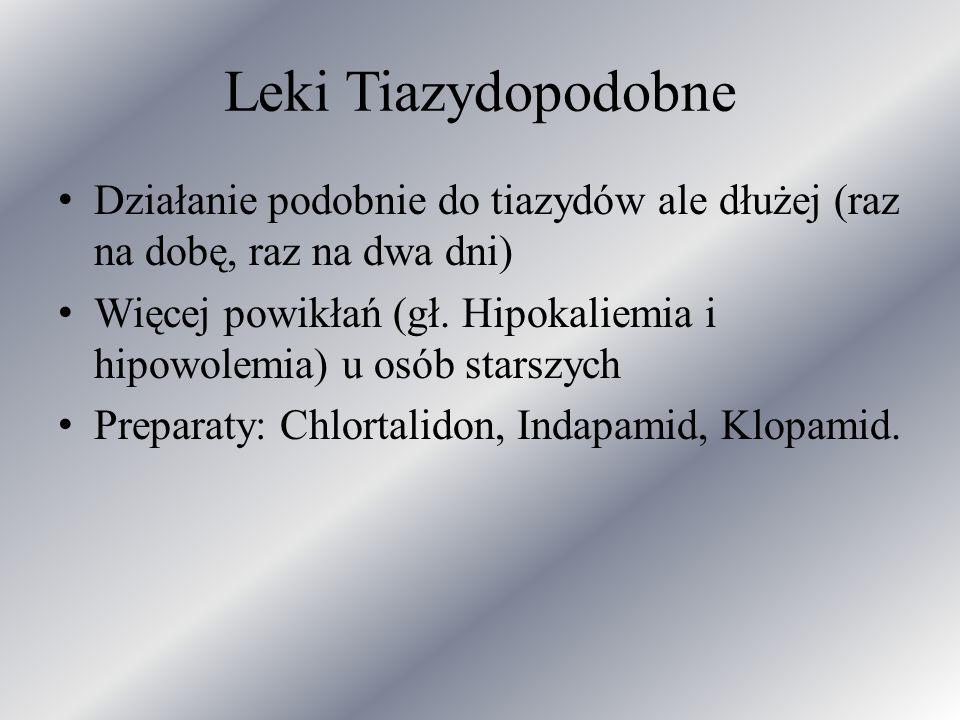 Leki Tiazydopodobne Działanie podobnie do tiazydów ale dłużej (raz na dobę, raz na dwa dni) Więcej powikłań (gł. Hipokaliemia i hipowolemia) u osób st