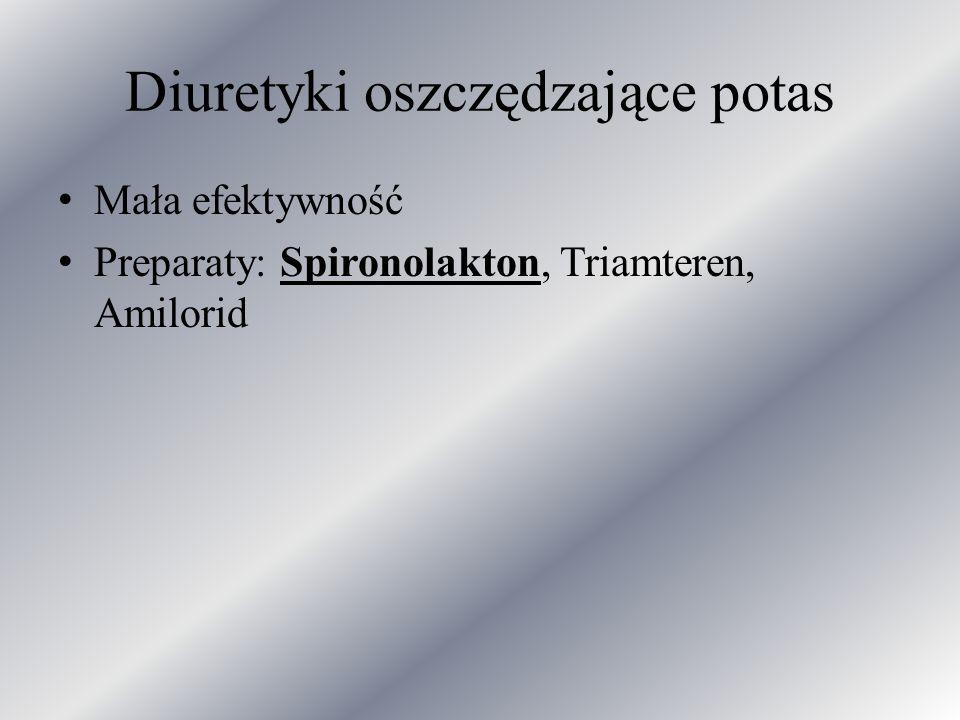 Diuretyki oszczędzające potas Mała efektywność Preparaty: Spironolakton, Triamteren, Amilorid