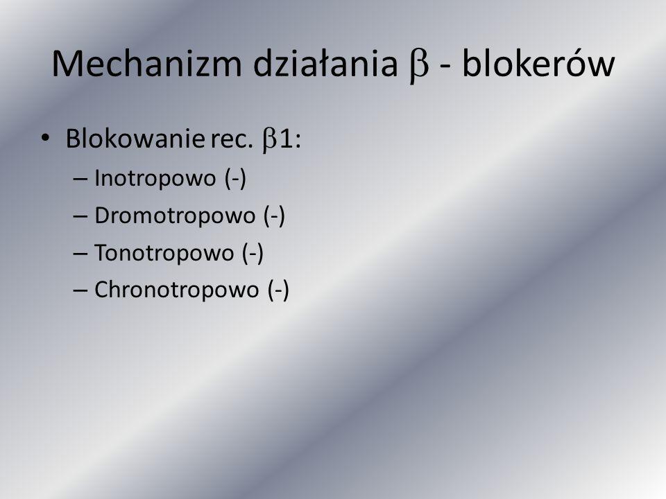 Mechanizm działania - blokerów Blokowanie rec. 1: – Inotropowo (-) – Dromotropowo (-) – Tonotropowo (-) – Chronotropowo (-)