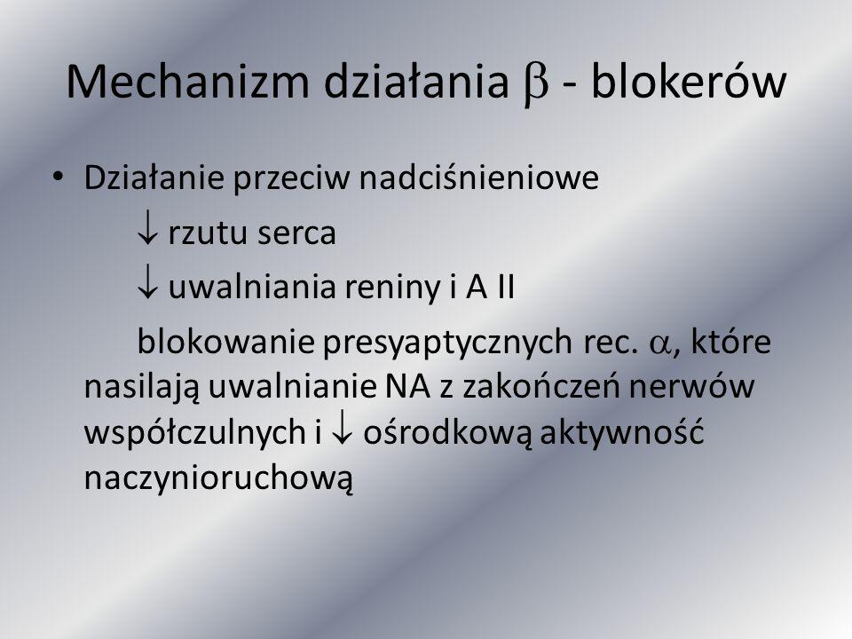 Mechanizm działania - blokerów Działanie przeciw nadciśnieniowe rzutu serca uwalniania reniny i A II blokowanie presyaptycznych rec., które nasilają u