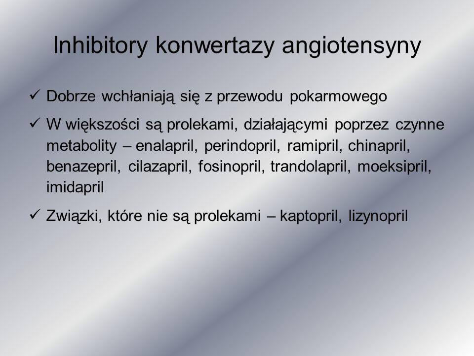 Inhibitory konwertazy angiotensyny Dobrze wchłaniają się z przewodu pokarmowego W większości są prolekami, działającymi poprzez czynne metabolity – en