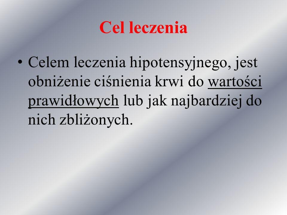 Podział diuretyków 4).