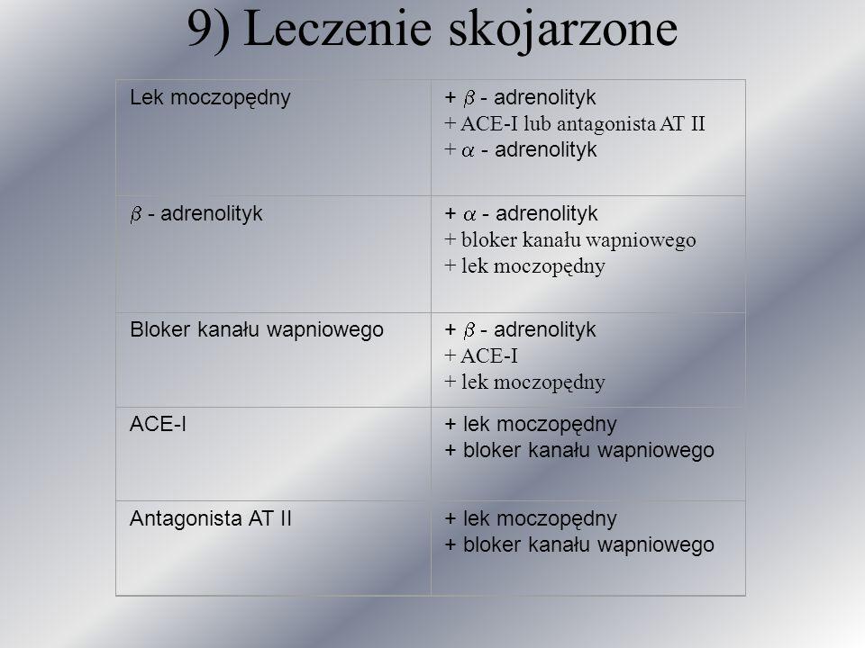 9) Leczenie skojarzone Lek moczopędny + - adrenolityk + ACE-I lub antagonista AT II + - adrenolityk - adrenolityk+ - adrenolityk + bloker kanału wapni